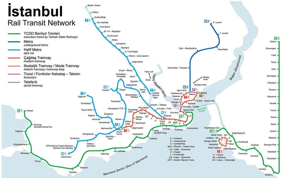 mapa transporte estambul