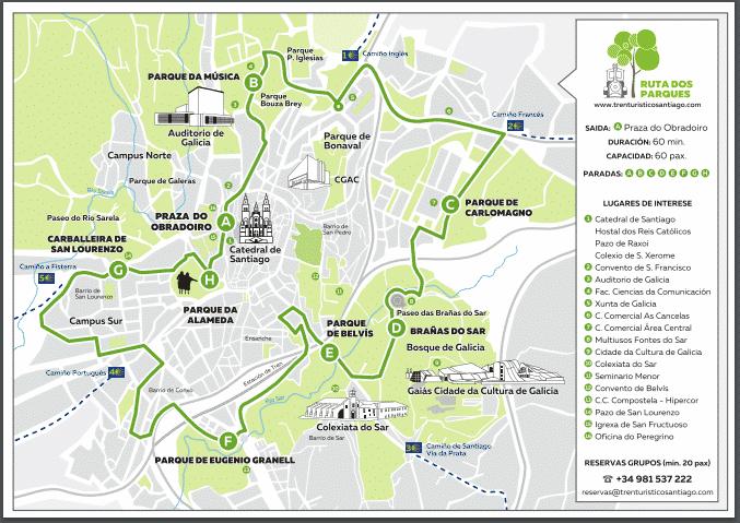 Mapa Ruta de los Parques